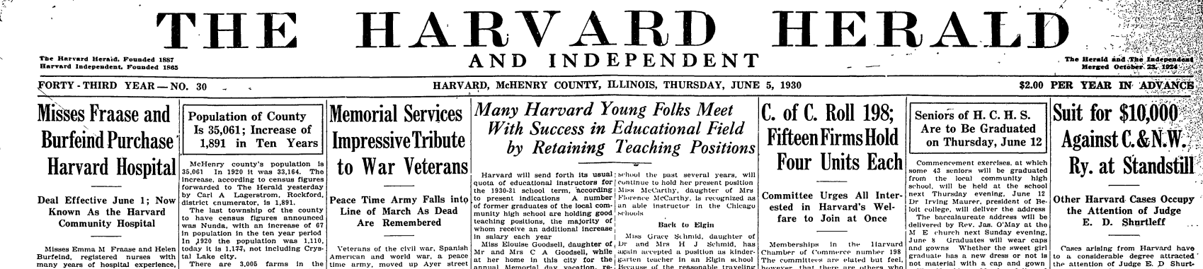 Harvard Newspaper History Now Digitally Available